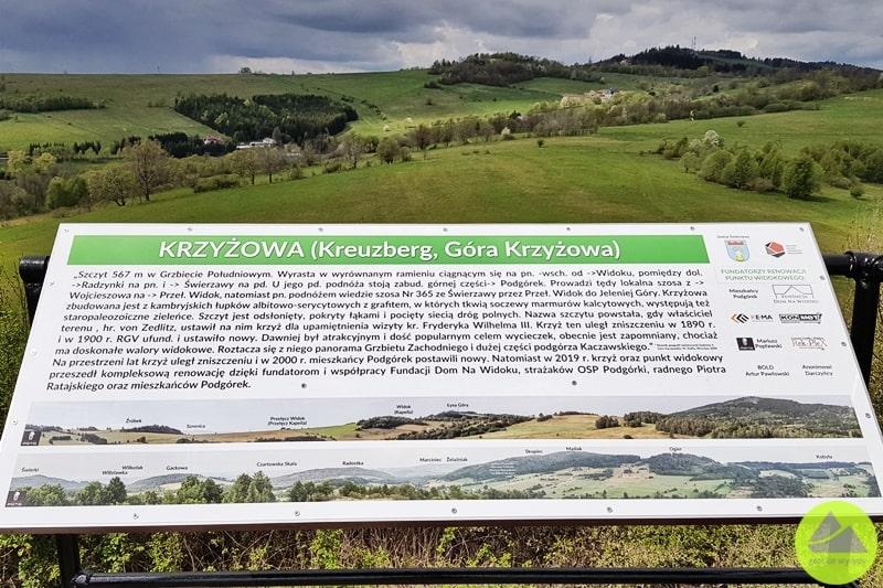 punkty widokowe wgórach kaczawskich